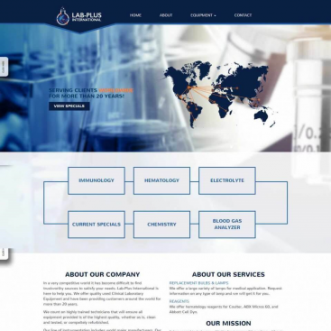 Lab Plus International